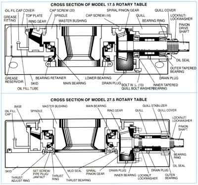 Selectdocs further Schematic Pneumatic Cl ing System as well Basics Of Drilling Rig further Diagram of an oil drilling rig tower skin 134830257213502928 in addition Decoder. on diagram of a rotary table